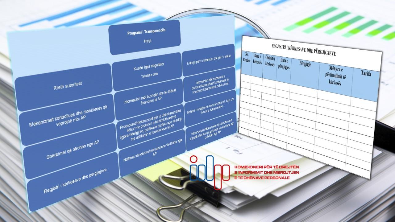 Miratohen modelet e rishikuara të Programit të Transparencës dhe Regjistrit të kërkesave dhe përgjigjeve për Autoritetet Publike